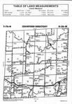Map Image 007, Madison County 1995